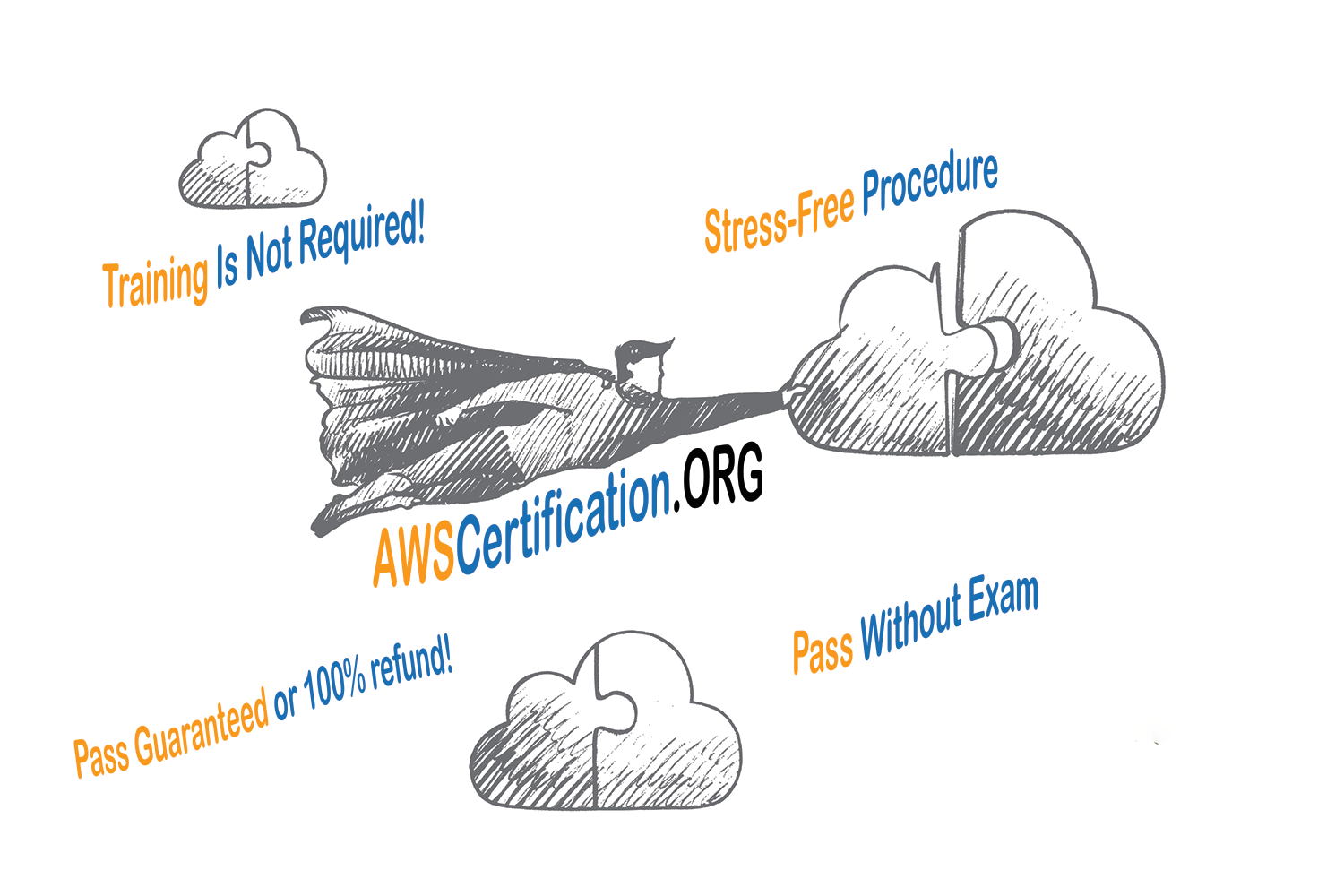 Amazon AWS Certification Exam | Cost, Associate, Professional
